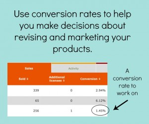 Using Conversion Rates (1)