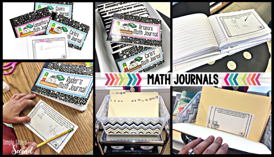 MathJournalsIma