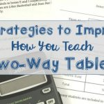 4 Strategies to Improve How You Teach Two-Way Tables