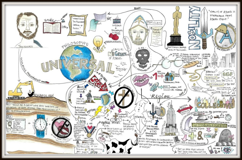 Visual notetaking lets students process ideas in a fun and creative way and keeps the brain actively engaged. Visual identifiers may help boost memory, too.