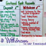 Deposits & Withdraws to Our Emotional Bank Accounts