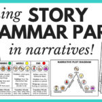 Tips for Teaching Story Grammar Parts in Narratives