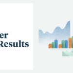 TpT Educator Trend Report: October 2020 Results
