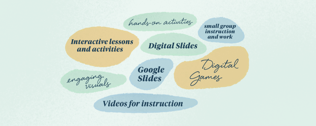 A word cloud showing the tactics most often cited by teachers for student engagement.