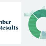 TpT Educator Trend Report: November 2020 Results